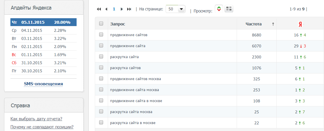 Набор массы на перекладине и брусьях Программа тренировок