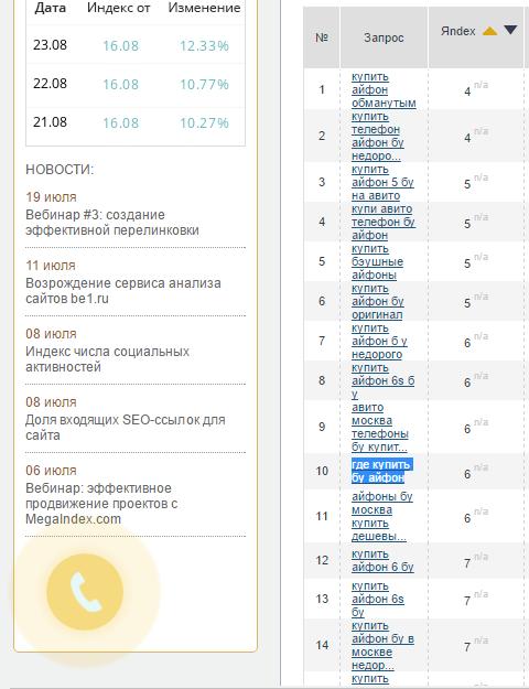 Позиции в ТОП-10 Яндекса